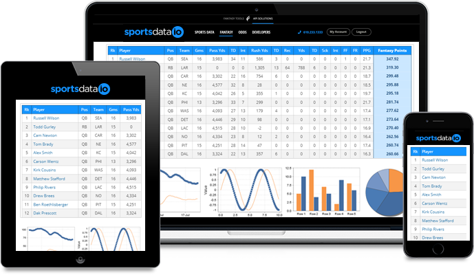 Fantasy Sports News Feed | SportsDataIO